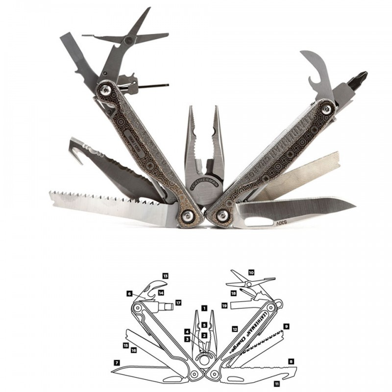 Dụng cụ đa năng Leatherman Charge TTi Year Of The Monkey 4