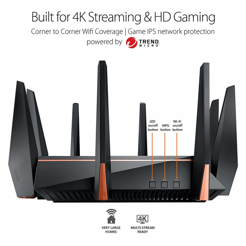 ASUS ROG Rapture Wireless-AC5300 tri-band gaming router GT-AC5300 3