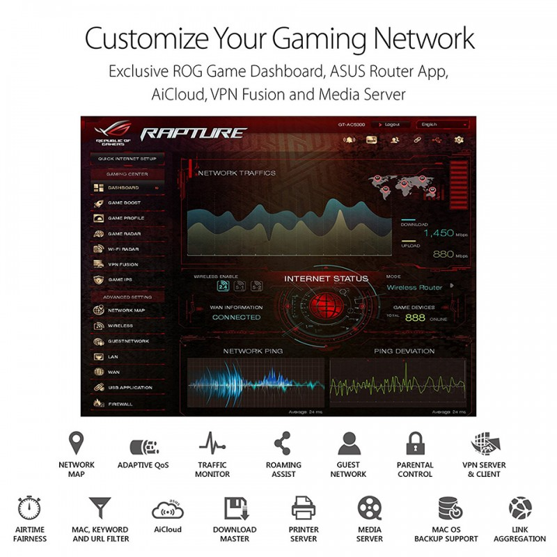ASUS ROG Rapture Wireless-AC5300 tri-band gaming router GT-AC5300 6