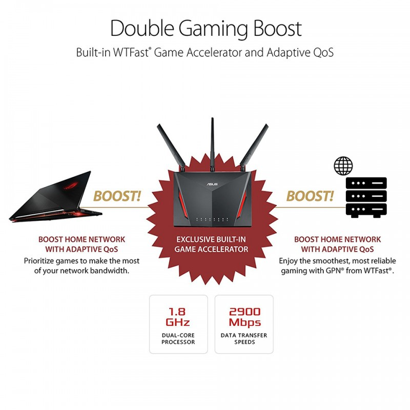 Asus Wireless Router RT-AC86U 4