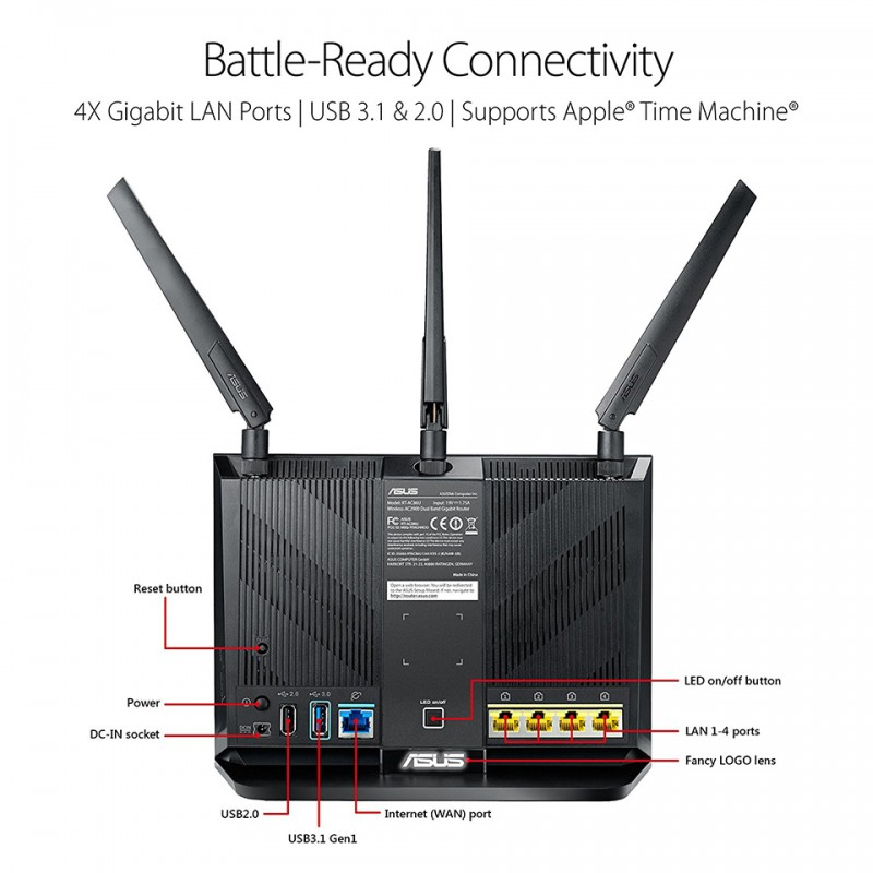 Asus Wireless Router RT-AC86U 5