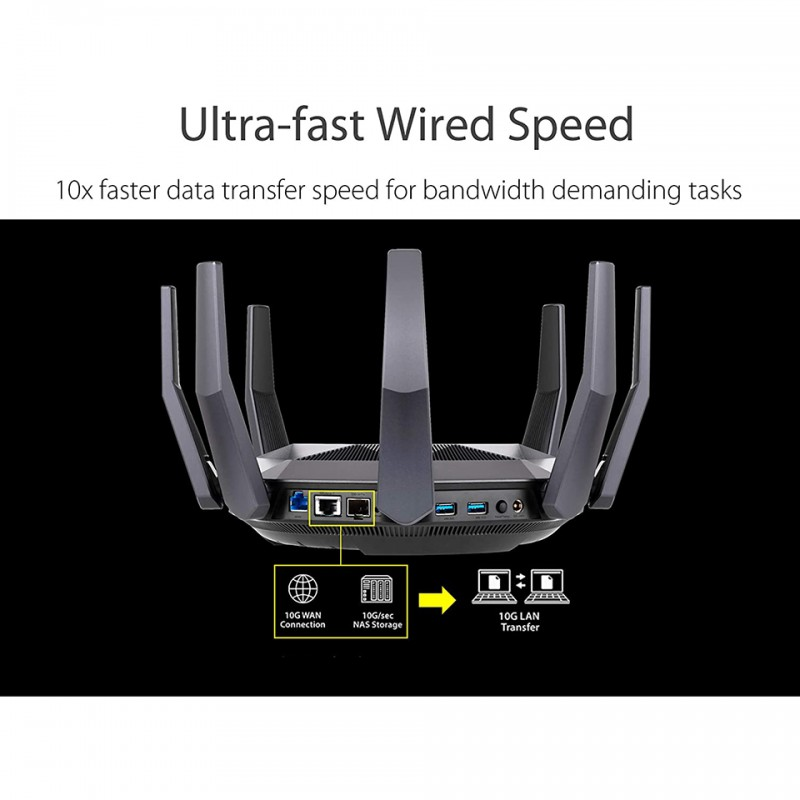 Router Gaming ASUS RT-AX89X AX6000 Dual Band WiFi 6 5